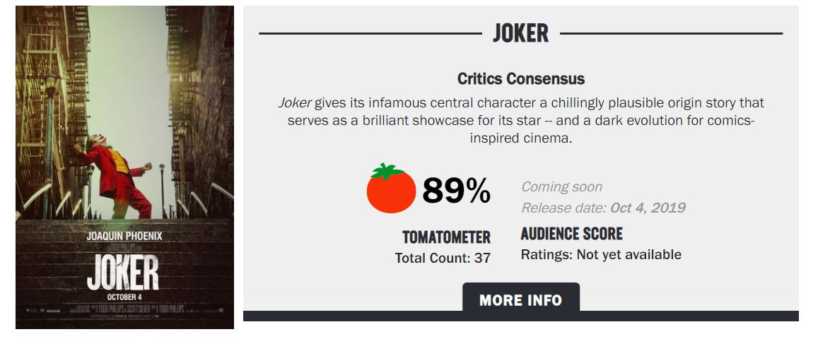 Joker Earns 89 Fresh Rotten Tomatoes Score From Early Reviews